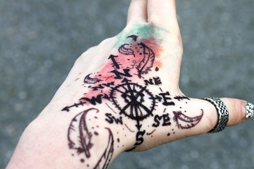 Compass Tattoo on the Back Side of Your Palm